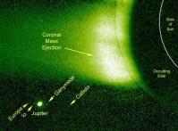 Jupiter en manen vlakbij de Zon
