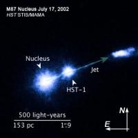 De jet van M87