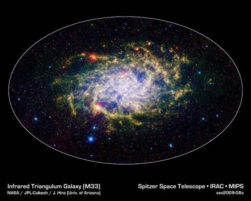 M33 door Spitzer