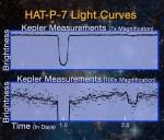 Kepler kàn aardachtige planeten ontdekken