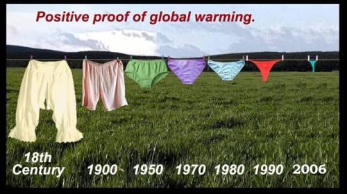 Bewijs voor de opwarming van de Aarde