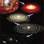 Zonnestelsel is 5 miljoen jaar jonger dan gedacht