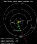 New Horizons straks voorbij de baan van Uranus