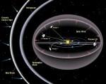 Raadsel van de Pioneer-anomalie is opgelost