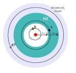GJ 667Cc: beste kandidaat tot nu toe als bewoonbare exoplaneet