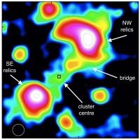 De diffuse radiogloed van de cluster Abell 3667