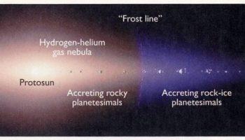 frostline