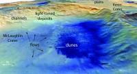 3D weergave van de Mclaughlin krater op Mars