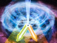 3D-quasar