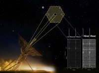 Westerbork telescoop opent jacht op kosmische flitsers
