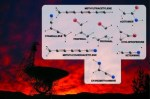 Bouwstenen van DNA en aminozuren ontdekt in interstellaire ruimte