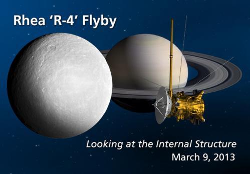 Rhea 4 flyby