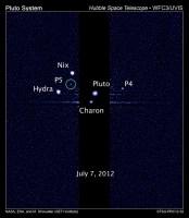 Het systeem rondom Pluto zoals we dat op dit moment kennen.