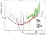 AMS-02 ziet overschot positronen als aanwijzing voor bestaan donkere materie