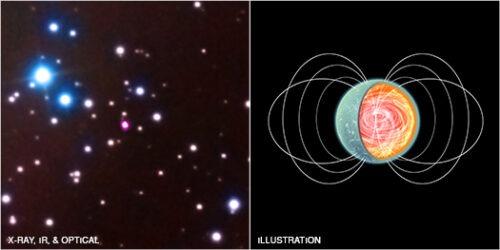Magnetar SGR 0418