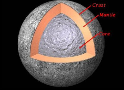 Mercury structure