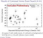 Neutrino-sterrenkunde komt nu echt van de grond met IceCube