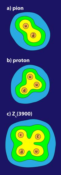 Zc(3900)
