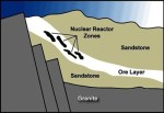 Is de maan het gevolg van een enorme kernexplosie? [Deel 2]