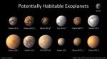 IAU gaat publiek betrekken bij de naamgeving van exoplaneten