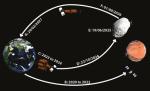 Hoe zou een bemande missie naar Phobos eruit kunnen zien?