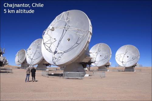 FON onderzoekers op bezoek bij ALMA