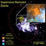 Warm stof gevonden dat link vormt tussen supernovae en planeetvorming