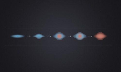 De stervorming in wat nu</p data-recalc-dims=