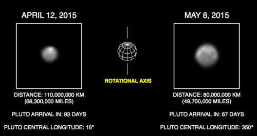 Pluto-duo-May-8