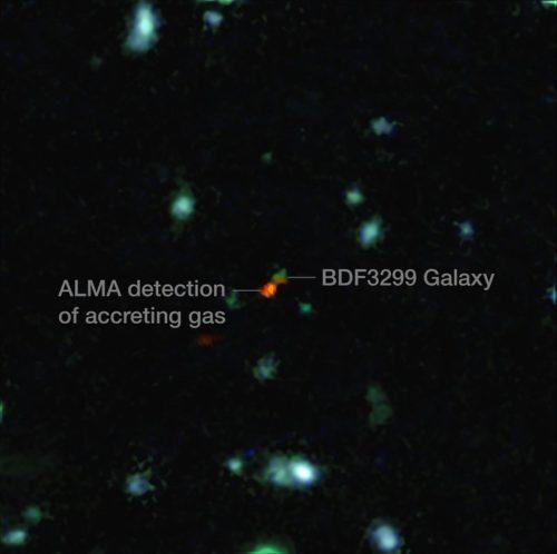 ALMA is getuige van vorming sterrenstelsel in het jonge heelal.