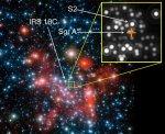 Geslaagde eerste waarnemingen van galactisch centrum met GRAVITY