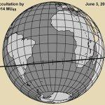 Occultatie van New Horizon's nieuwe doel KBO 2014 MU69 roept vragen op