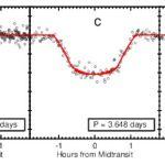 Sterrenkundigen ontdekken planetenstelsel met drie Superaardes