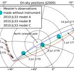 Waar is Lexell's komeet gebleven, de komeet die het dichtste bij de aarde is gekomen?