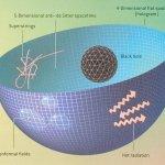 Vrijdag lezing bij Huygens over emergente zwaartekracht en het donkere heelal