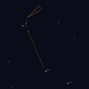 M81-starhop