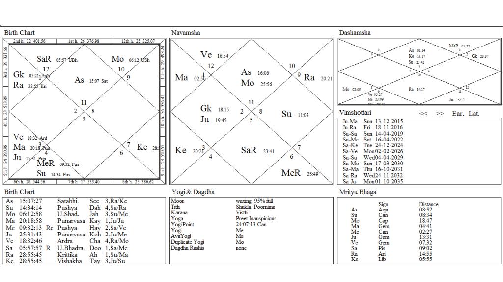 Using Dasha Varga Charts By Tamil Texts to Analyse the Dasha