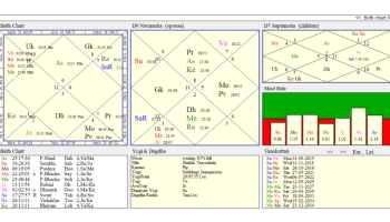A Query on Child Birth By Prashna Jyotish - ASTROLOGER ANIL