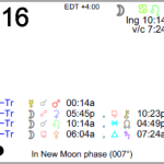 Astrology of Today – July 16, 2015