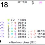 Astrology of Today – November 18, 2015