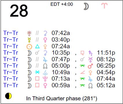Astrology Calendar for June 28, 2016