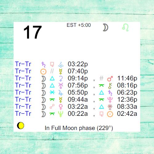 december 17 leo astrology