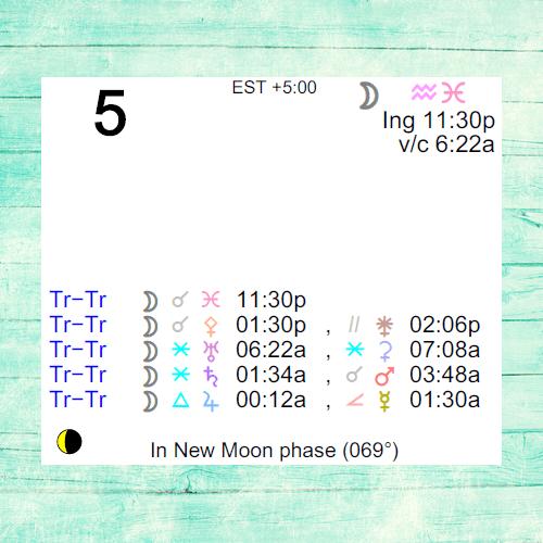 aquarius december 5 astrology