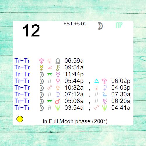 february 12 birthday horoscope cafe astrology