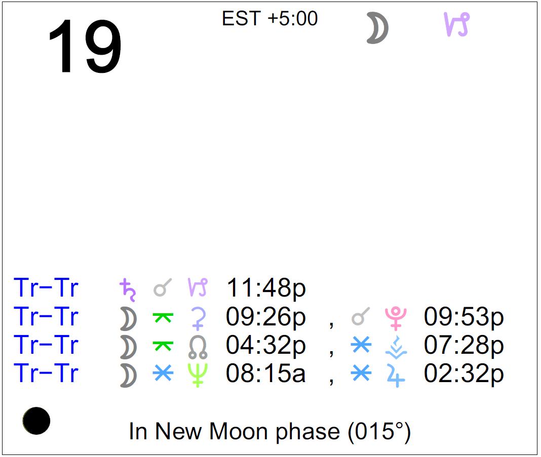transit of venus december 19 2019 astrology