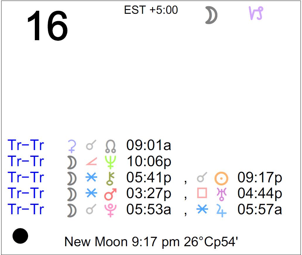 friday january 16 2020 horoscope