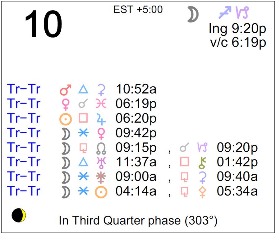 February - Venus in Top Form