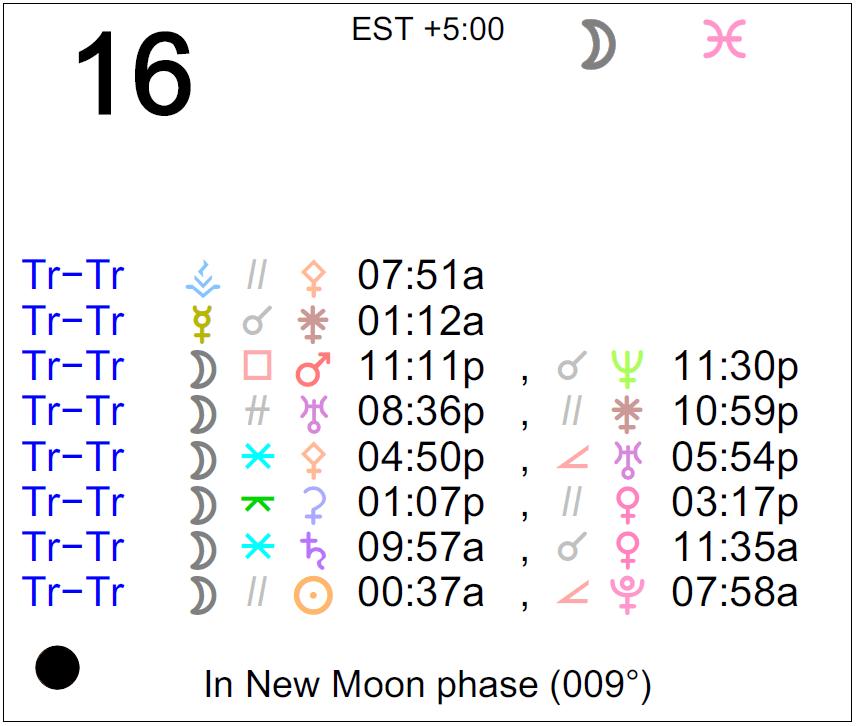 Pisces Horoscope - Pisces - Darkstar Astrology