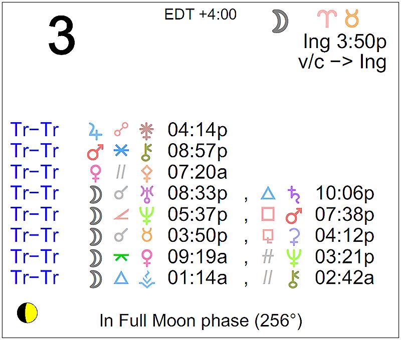 friday january 1 2020 horoscope