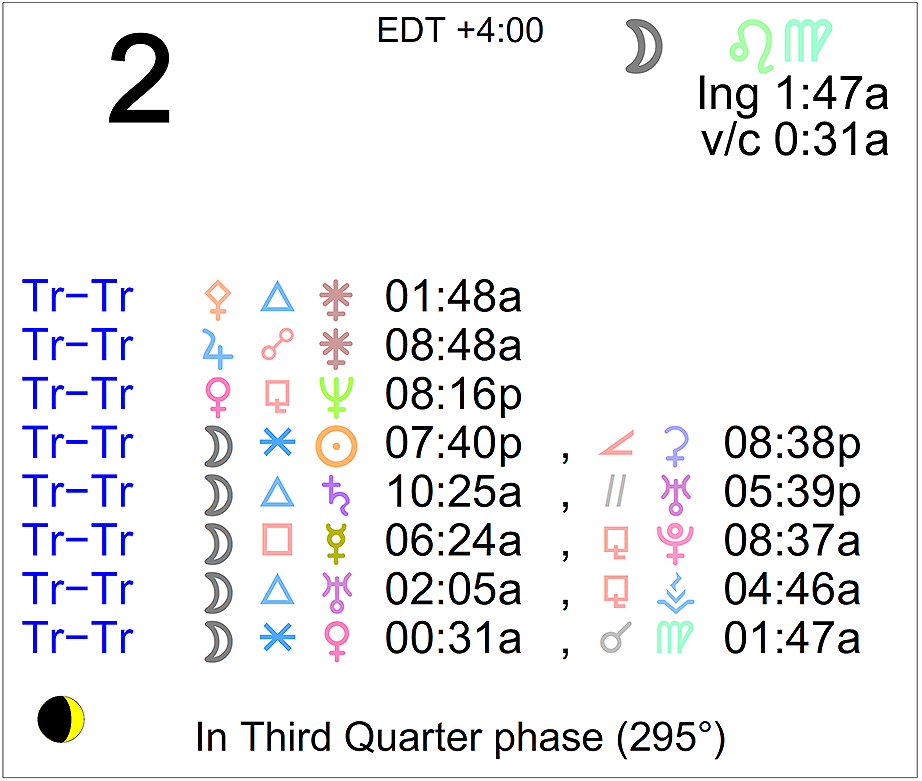 astrological alignment november 2 2019
